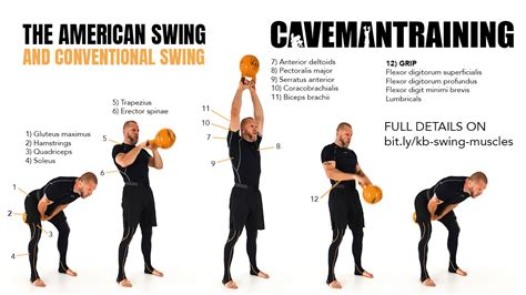 american swing kettlebell muscles worked with kettlebell swings conventional