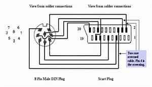 Scart Plug Wiring Diagram