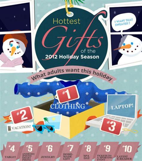 top 5 christmas gifts infographics