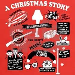 a christmas story quotes tee jpg height 250 width 250 padtosquare true