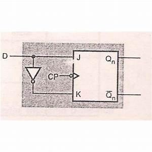 Understanding Realization Of D Flip Flops From Jk Flip