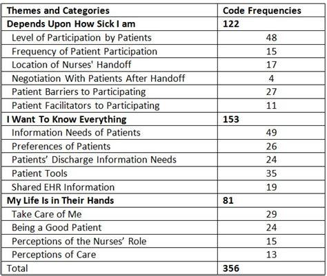 staggers  al table  journal  participatory medicine