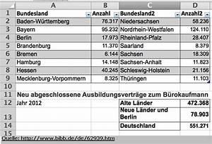 Arbeitsstunden Berechnen Online : online einstellungstest b rokaufmann ~ Themetempest.com Abrechnung
