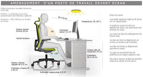 emploi bureau de poste les longues journées de boulot vous détruisent ergonomie