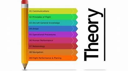 Theory Ppl Overview