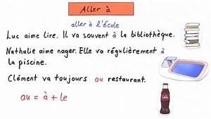 Ich Möchte Französisch : wie verwende ich aller und aller chez franz sisch online lernen ~ Eleganceandgraceweddings.com Haus und Dekorationen