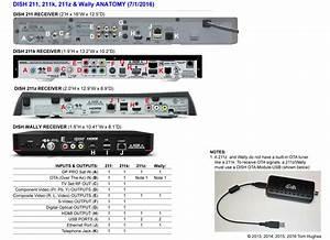 Splitter For Tv Box