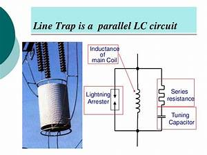 Power Line Carrier Communication  Plcc