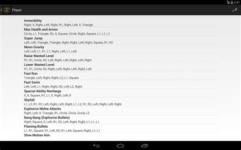 Cheats For Gta 5 (ps4 / Xbox) For Android