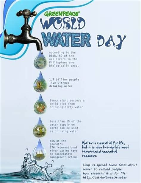 55 Most Beautiful World Water Day Wish Pictures And Photos