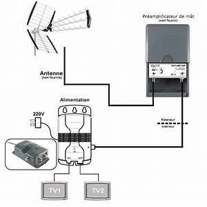 Ampli Pour Antenne Tv : hd line 2 1 tv amplificateur alimentation pour antenne ~ Premium-room.com Idées de Décoration