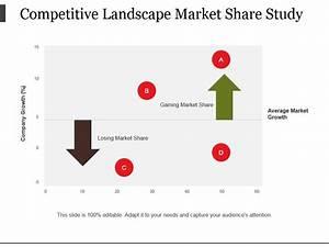 Competitive Landscape Market Share Study Powerpoint Slide