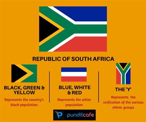 south flag meaning of the colours best picture