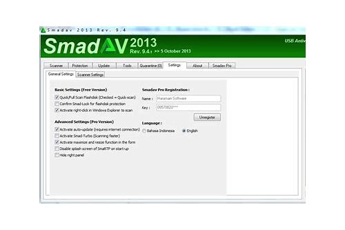 antivirus baixar gratuito smadav pro full version