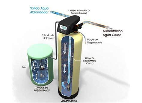 water softner ablandadores de agua para el hogar osmovic