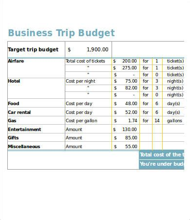 business trip expenses template business budget template 8 free pdf excel documents free premium templates