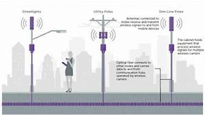 City Seeks To Regulate Placement Of Small Cell Sites