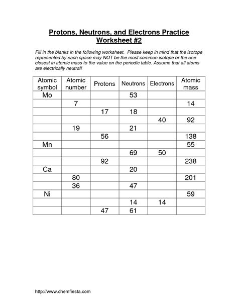 Periodic Table With Protons Neutrons And Electrons by 12 Best Images Of Periodic Table Practice Worksheet