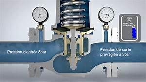 Manometre Pression Eau : r gulateurs de pression d15s r glage de la pression honeywell home youtube ~ Medecine-chirurgie-esthetiques.com Avis de Voitures