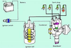 Everything You Need To Know About Car Ignition System