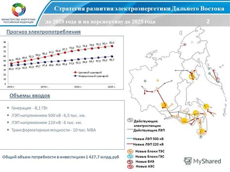 Топливноэнергетический комплекс россии. итоги 2017 года и тенденции 2018 года. перспективы развития до 2020 года рбк магазин исследований