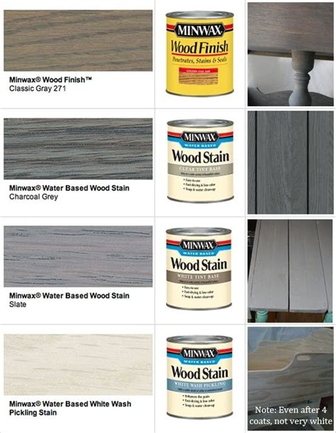 stain minwax gray wood stains minwax stains