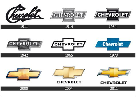Chevrolet Logo, Chevy Meaning And History