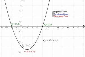 Parabel Schnittpunkt Berechnen : darstellungsformen von parabeln geogebra ~ Themetempest.com Abrechnung
