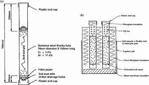 Fixed Piston Tube Sampling   A  Preservation Of Shelby Tubes   B  Setup