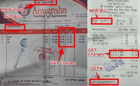 how to verify fake gst bill and gst number basunivesh