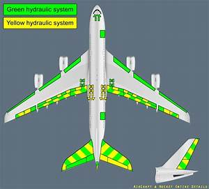39 Best Aviation World Of Aircraft  U0026 Technical Images On
