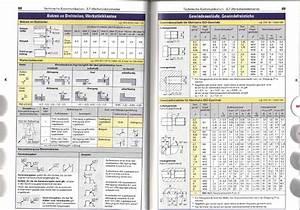 Gewindefreistich Din 76 Berechnen : gewindefreistich dassault systemes plm solutions catia v5 part assembly foren auf ~ Themetempest.com Abrechnung