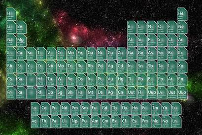 Periodic Table Background Cosmic Elements Science Resolution
