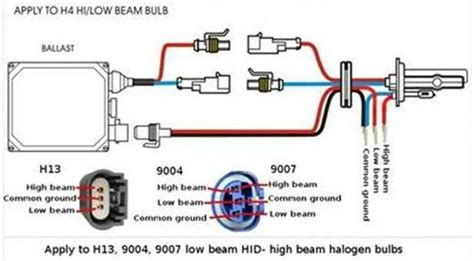 Hid Kit Wiring Diagram by New Car 35w H4 H4 2 Xenon Hid Conversion Kit Slim Ballast