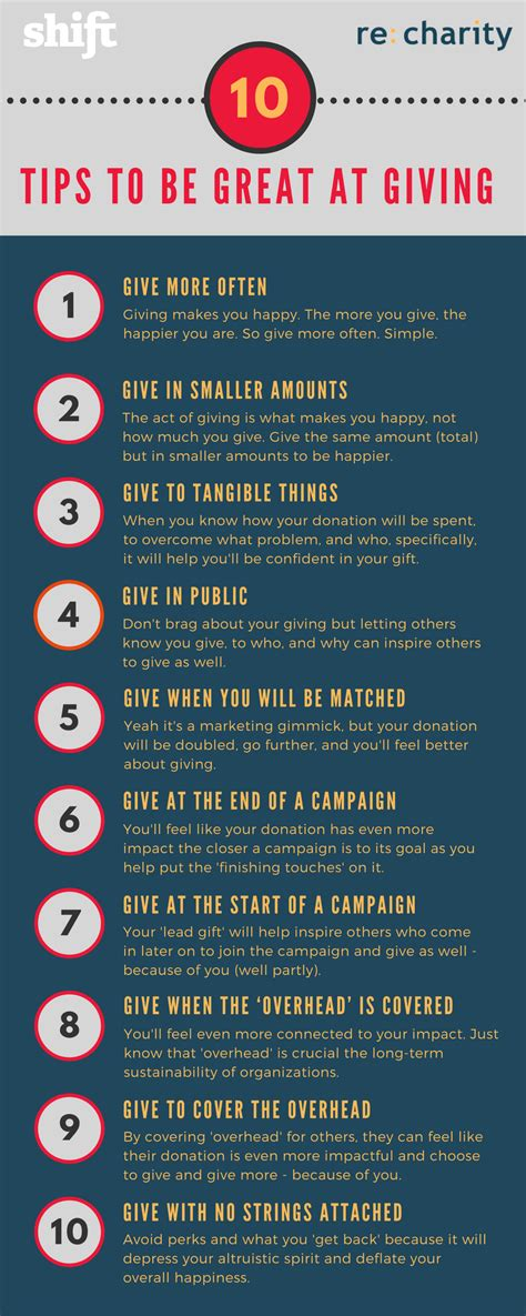 10 Tips To Be Great At Giving [infographic]  Re Charity