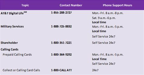 at t phone number contactatt other png