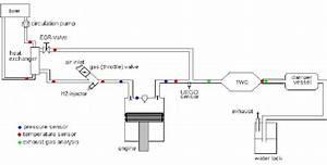Cfr Engine Test Rig
