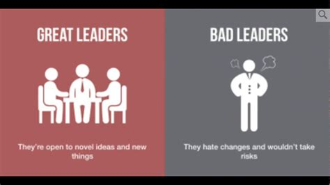 big differences  great leaders  bad leaders