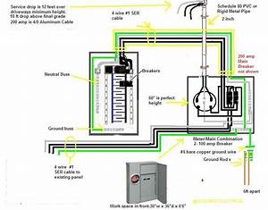300 Amp Meter Base Wiring Diagram