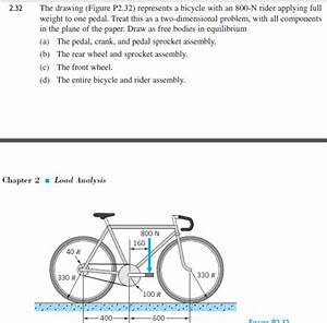 Free Body Diagram Of Bicycle