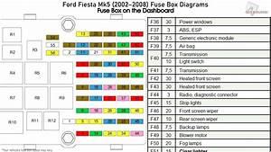 Ford Fiesta Mk5  2002-2008  Fuse Box Diagrams