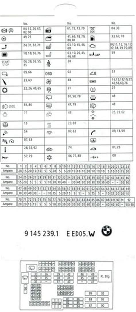 diagram bmw pinterest