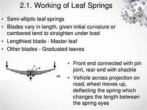 Fabrication Of Composite Leaf Spring