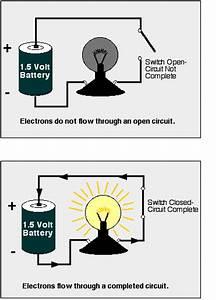 Kmuratore    4th Grade Unit   Electrical Engery