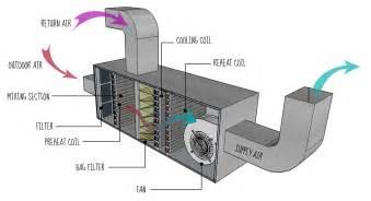 Air Source Heat Pump Definition Photos