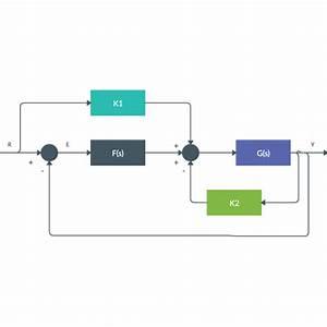 Block Diagram Reduction Examples Pdf