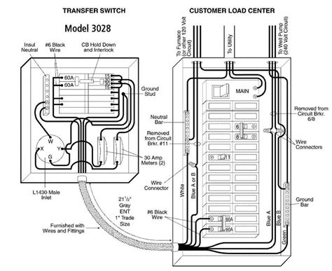 portable generator transfer switch wiring diagram for