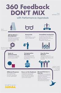 Good Qualities In An Employee Can 360 Feedback Replace Performance Appraisals But One