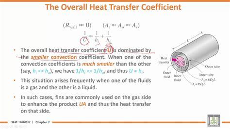 heat transfer     heat transfer