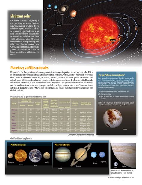 Given its current magnitude, c/2020 h6 (atlas) is visible only through long exposure photography. Atlas del Mundo Quinto grado 2020-2021 - Página 11 de 121 - Libros de Texto Online